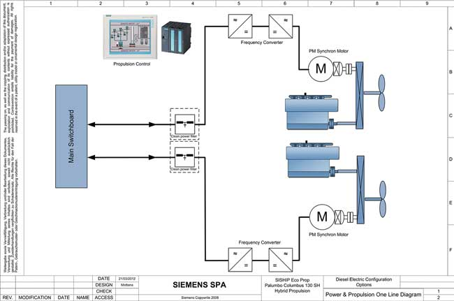 A schematic of the EcoProp Hybrid drivetrain developed by Siemans